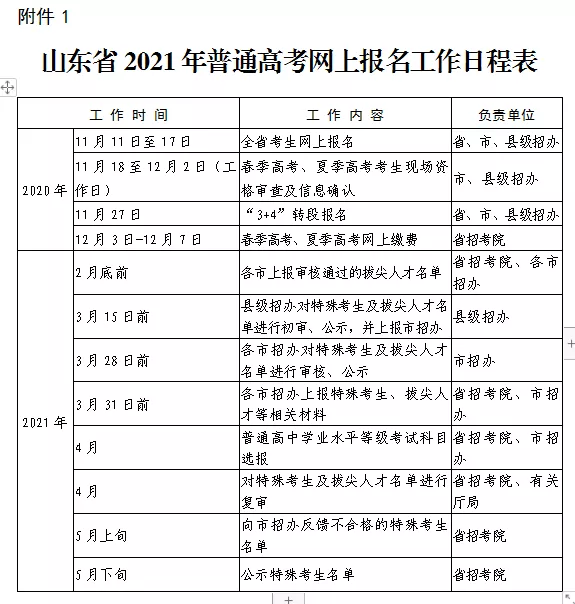 山东省2021年普通高考网上报名工作进程表